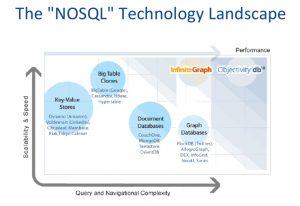 NOSQL_Techn_Landscape_1
