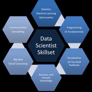 Data-Science-Skillset1
