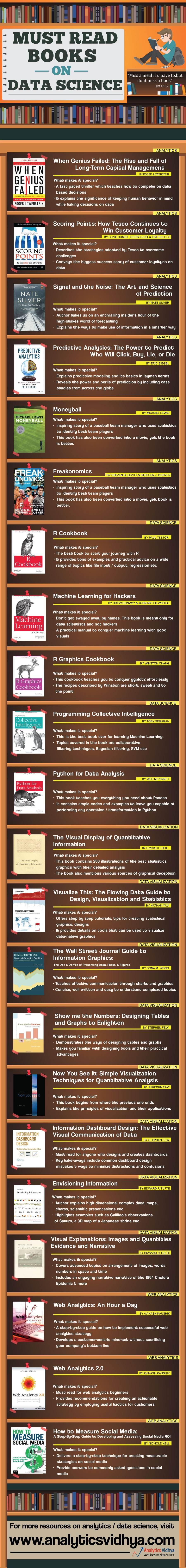 BooksInfoGraph