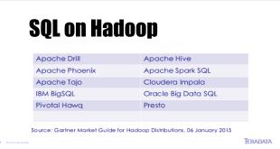 SQl_Hadoop