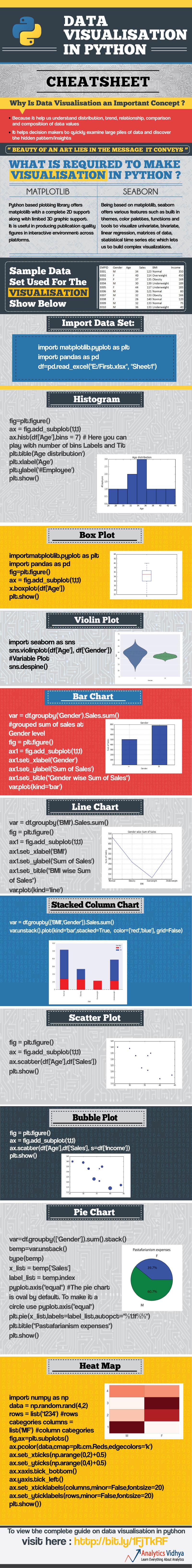 data-visualisation-infographics1