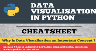 data-visualisation-infographics2
