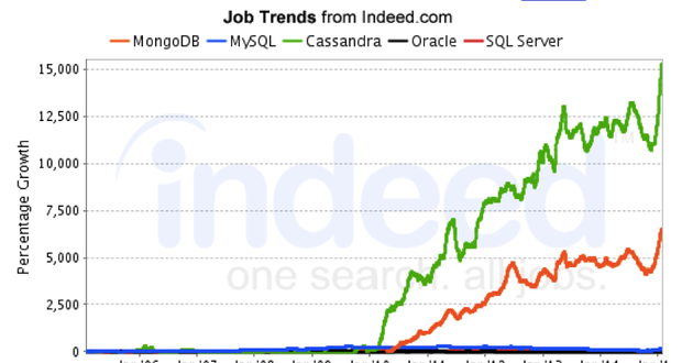 fig3-trends