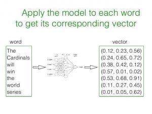 word2vec-algorithm-4-638