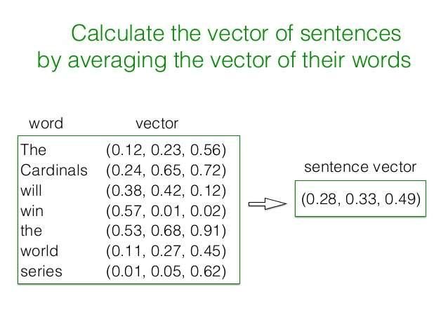 word2vec-algorithm-5-638