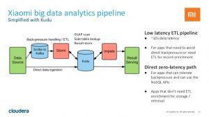 intro-to-apache-kudu-short-big-data-application-meetup-11-638