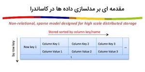 مدلسازی داده ها در کاساندرا