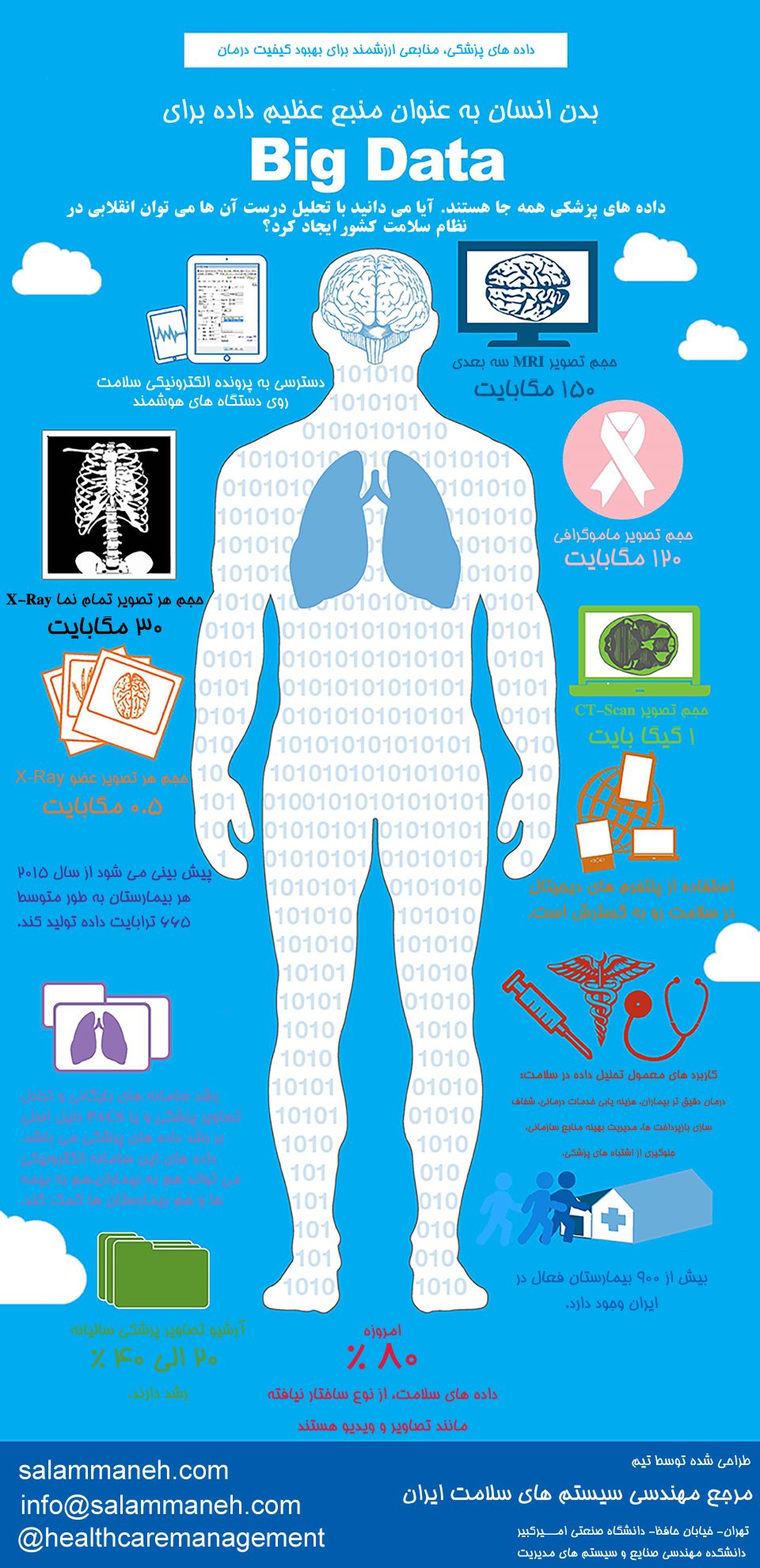 کلان داده در نظام سلامت