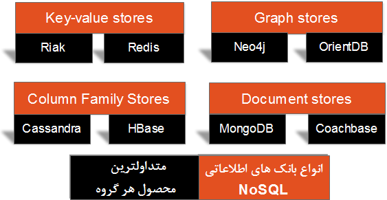 NoSQL-Database-Patterns16