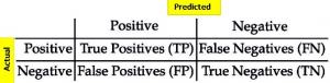 classification-matrix