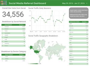 data_studio_dashboard_page1