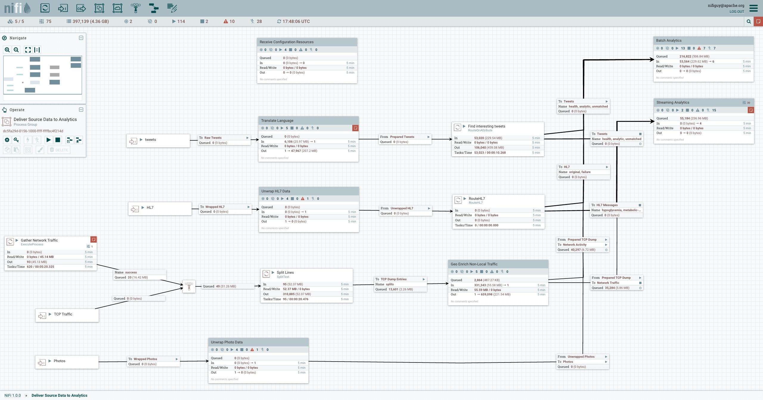 نمونه ای دیگر از خط پردازش داده در آپاچی نایفای