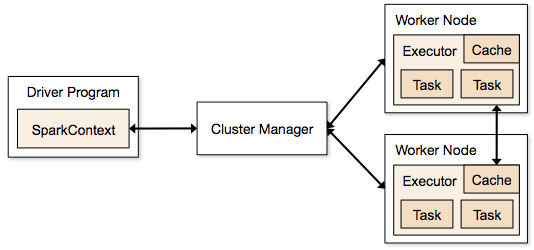 cluster-overview