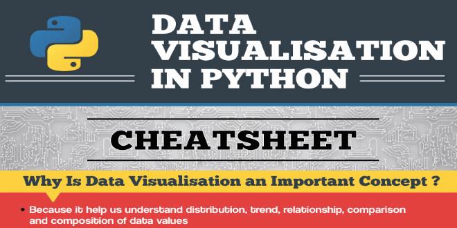 تصویر از اینفوگرافیک : نمایش گرافیکی داده ها در پایتون
