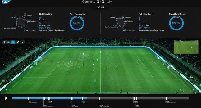 تصویر از کلان داده و یادگیری ماشین: عامل برتری فوتبال آلمان در سال های اخیر