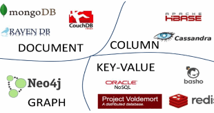 قیام NoSQL