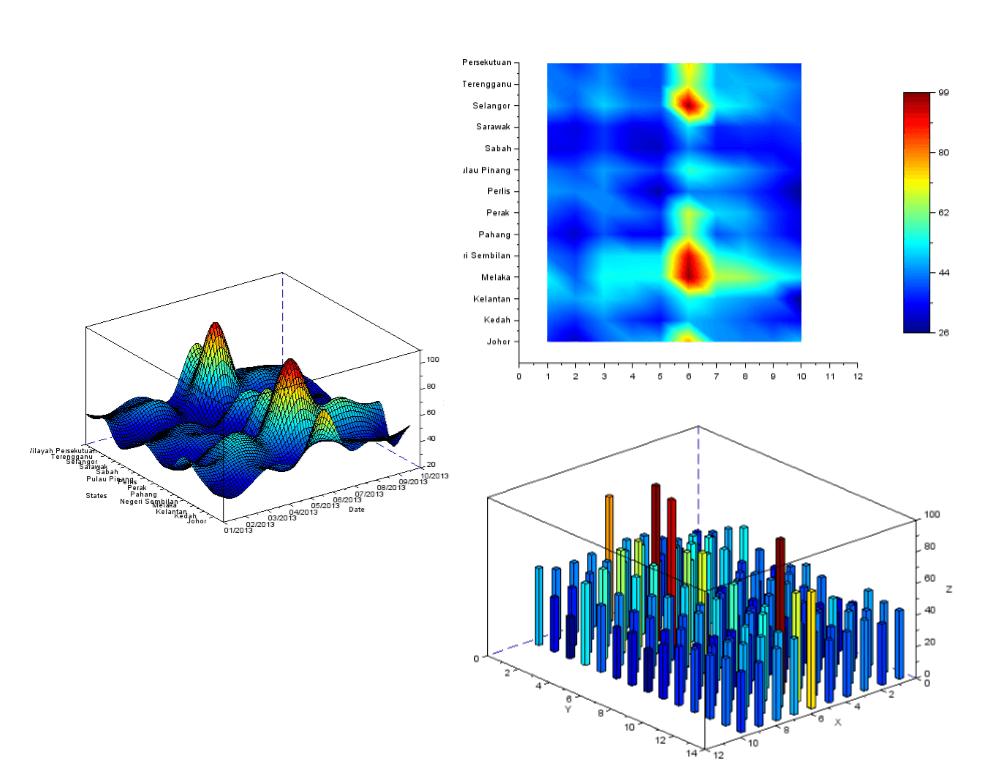 تصویر از ارزیابی و تفسیر مدل در داده کاوی