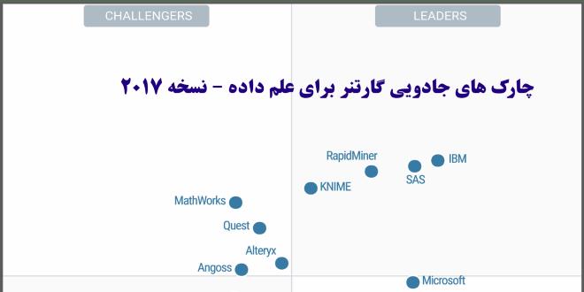 تصویر از چارک های جادویی گارتنر برای علم داده