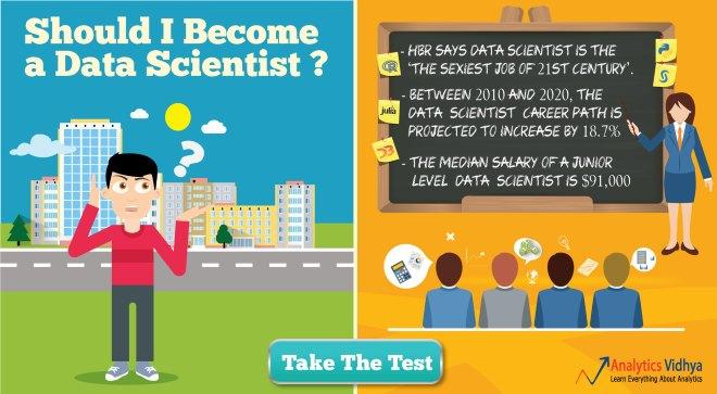 تصویر از مسیر تبدیل شدن به دانشمند علم داده  در ایران