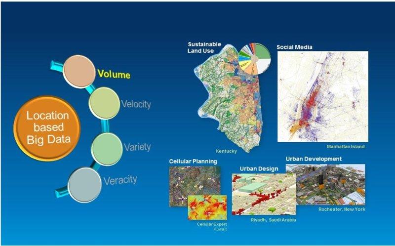 تصویر از چالشها و فرصت ها در پردازش کلان دادههای جغرافیایی