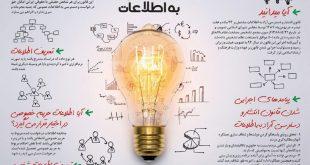 قانون انتشار و دسترسی آزاد به اطلاعات