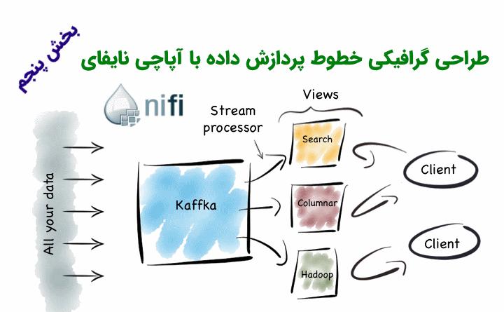 تصویر از مدیریت گرافیکی پروژههای کلانداده با آپاچی نایفای