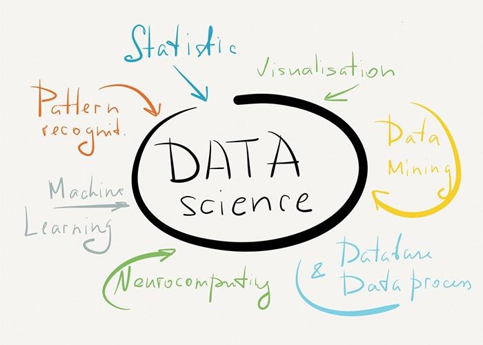 تصویر از کلان داده چگونه باعث ایجاد بحرانی بزرگ در علم شده است؟