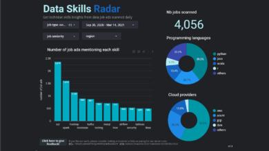 تصویر از مهارتهای مورد نیاز بازارکار حوزه داده