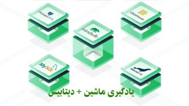 تصویر از ترکیب یادگیری ماشین و دیتابیس : MindsDB